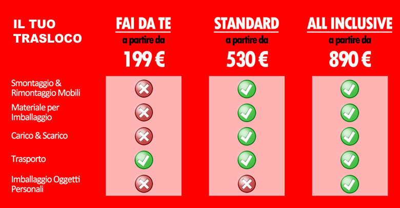 tariffe-traslochi-torino
